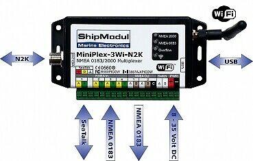 MiniPlex 3Wi-M2K